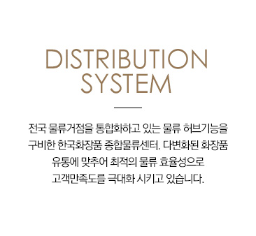 DISTRIBUTION SYSTEM Hankook Cosmetics Integrated Logistics Center is equipped with a logistics hub capability that integrates nationwide logistics. The efficiency of optimal logistics customized for the diversified distribution of cosmetics maximizes customers satisfaction.